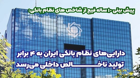 پیشبینی ۱۰ساله فیچ: داراییهای نظام بانکی ایران به ۴برابر تولید ناخالص داخلی میرسد + ویدیو