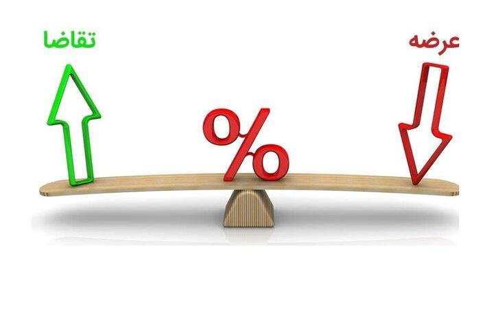 چقدر پول سهامداران حقیقی از بازار خارج شد؟