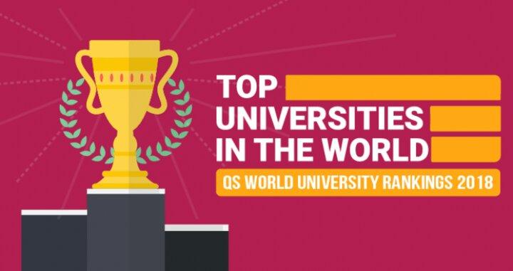 رتبه ایرانیها در میان برترین دانشگاههای مهندسی دنیا + جدول