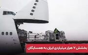 بخشش ۷ هزار میلیاردی ایران به همسایگان