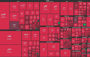 دومینوی روزهای بد بورس/ بازار سهام به بدی این روزها باقی نخواهد ماند/ سهامداران خرد با دنبال کردن فضای مجازی متضرر می شوند
