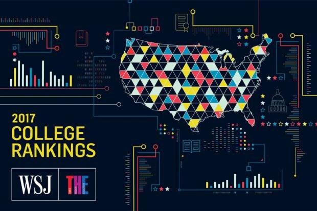 رتبهبندی آموزش عالی توسط والاستریتژورنال و تایمز برای ۲۰۲۲